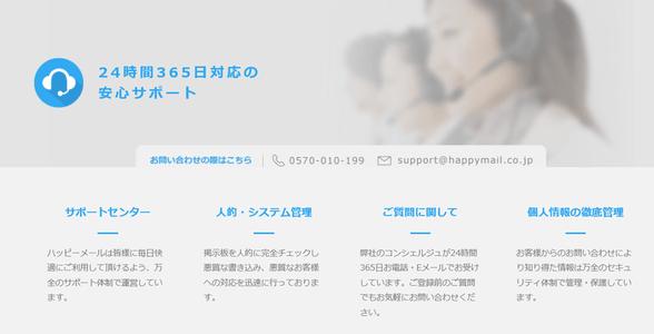 ハッピーメール公式サイトに掲載されているサポート体制の解説